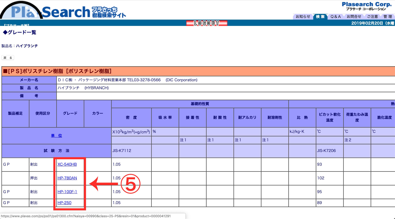 ぷらさっち管理画面STEP4
